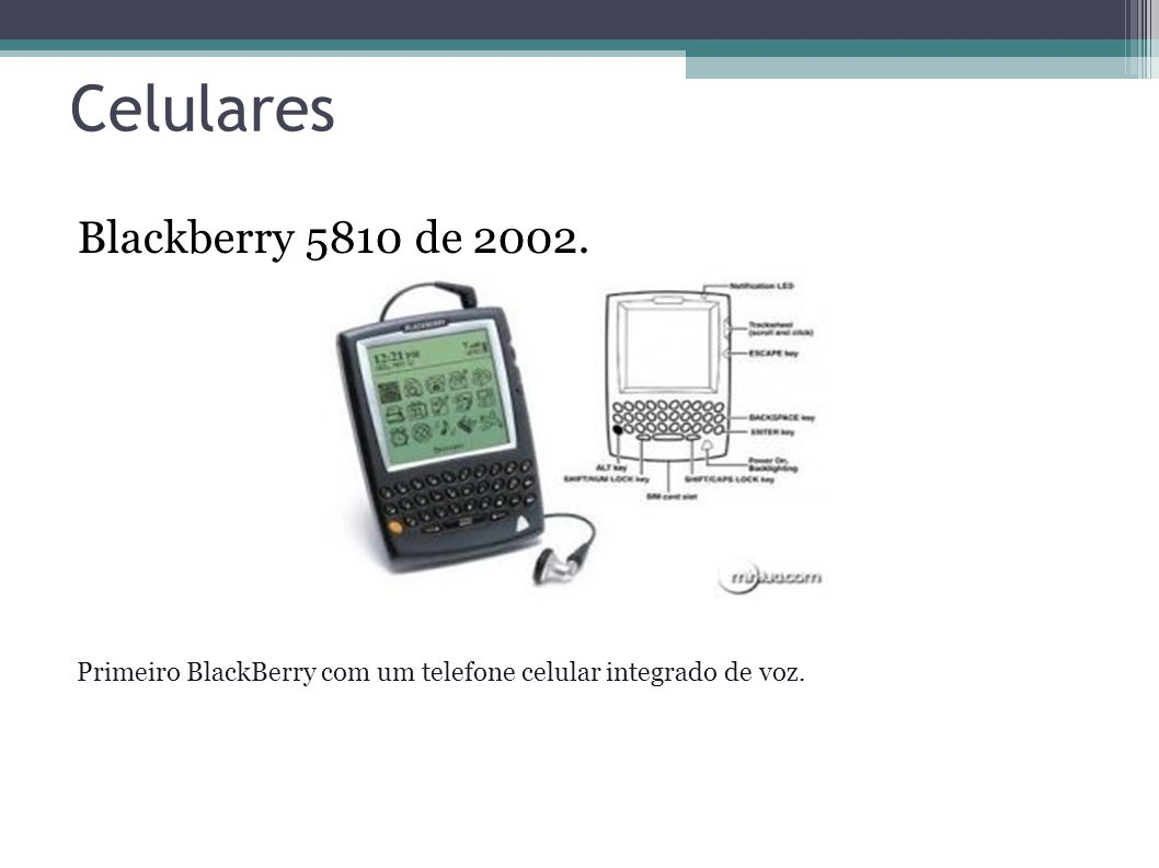Celulares Blackberry 5810 de 2002.
