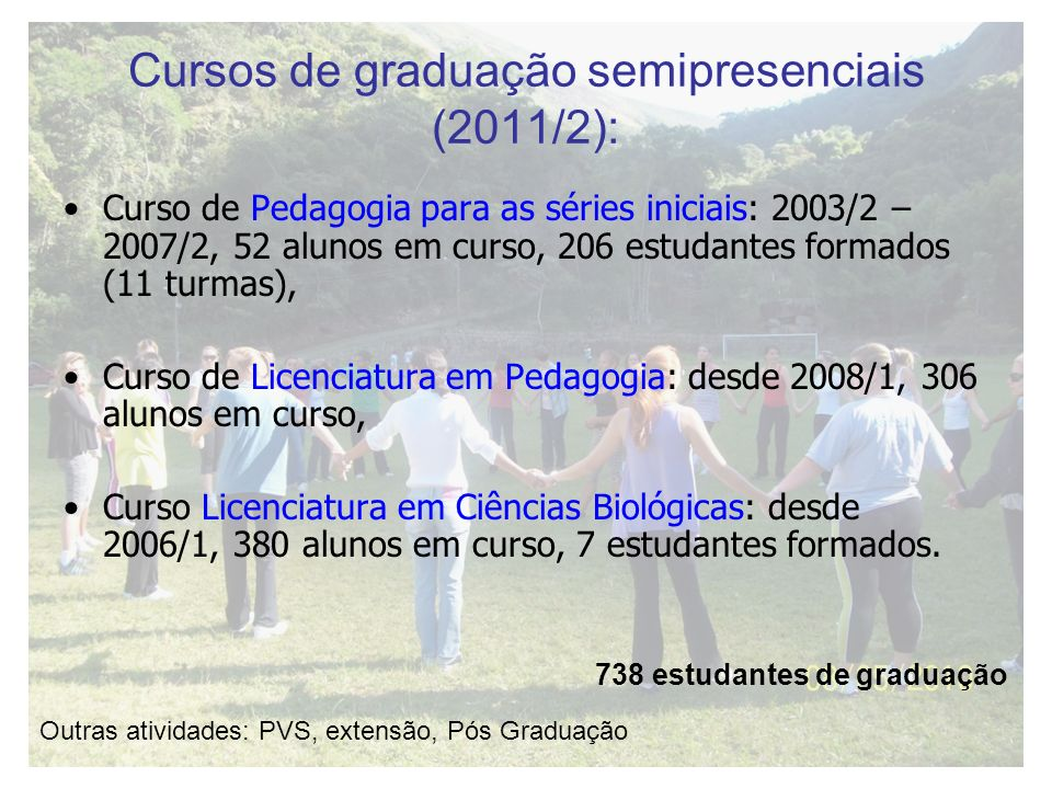 Cursos de graduação semipresenciais (2011/2):