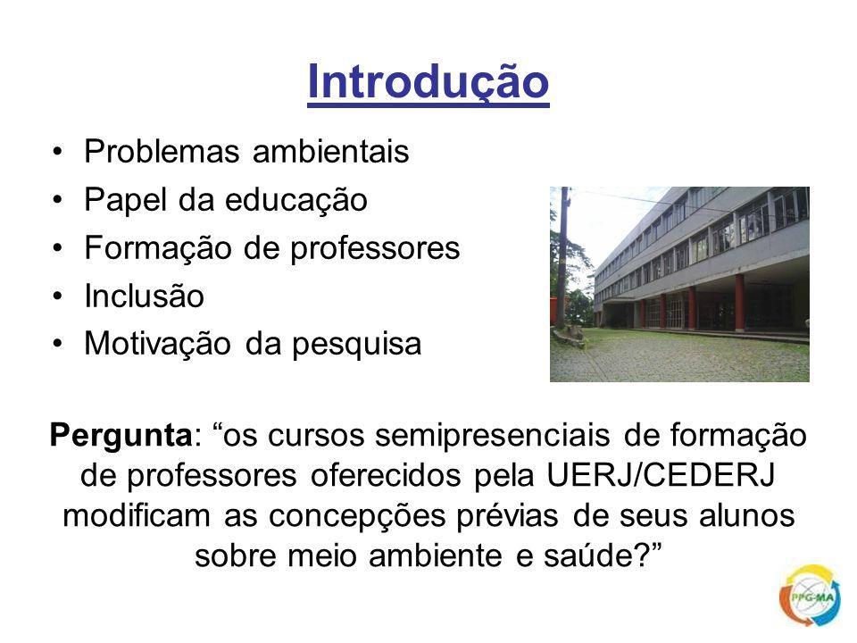 Introdução Problemas ambientais Papel da educação