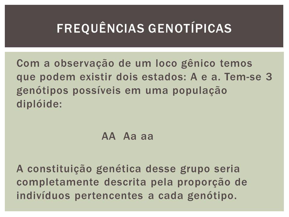 FREQUÊNCIAS GENOTÍPICAS