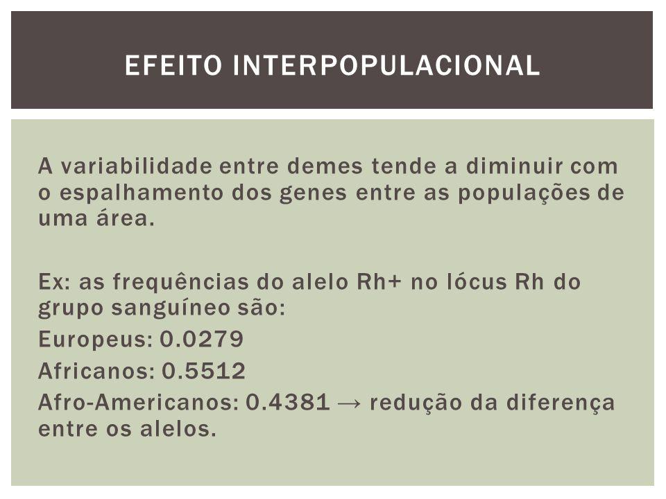 Efeito interpopulacional