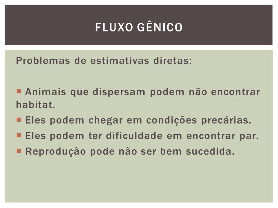 FLUXO GÊNICO Problemas de estimativas diretas: