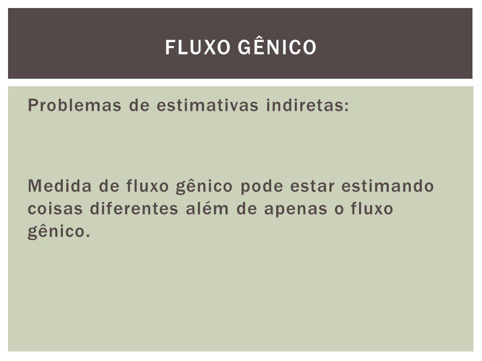 FLUXO GÊNICO Problemas de estimativas indiretas: Medida de fluxo gênico pode estar estimando coisas diferentes além de apenas o fluxo gênico.