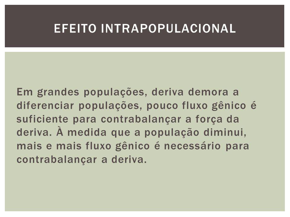 Efeito intrapopulacional