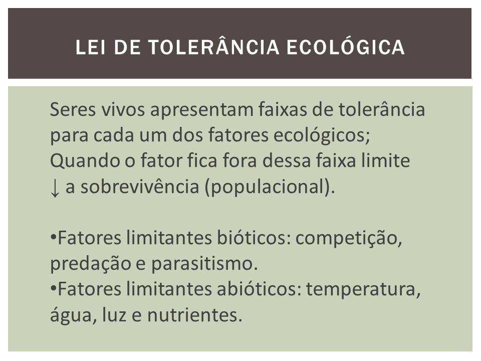 LEI DE TOLERÂNCIA ECOLÓGICA