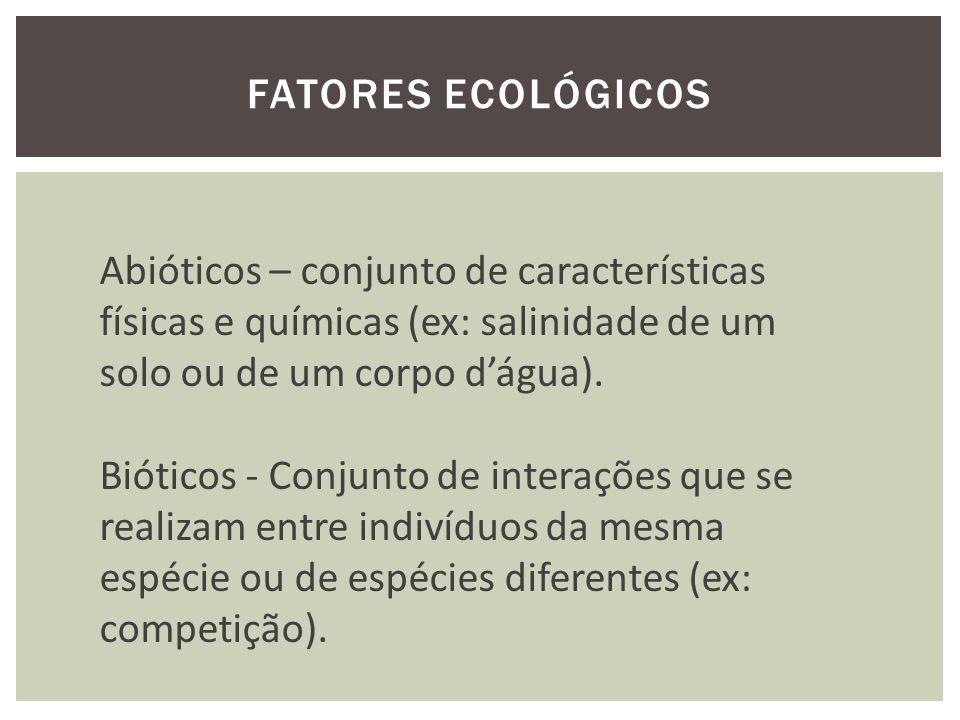 Fatores ecológicos Abióticos – conjunto de características físicas e químicas (ex: salinidade de um solo ou de um corpo d'água).