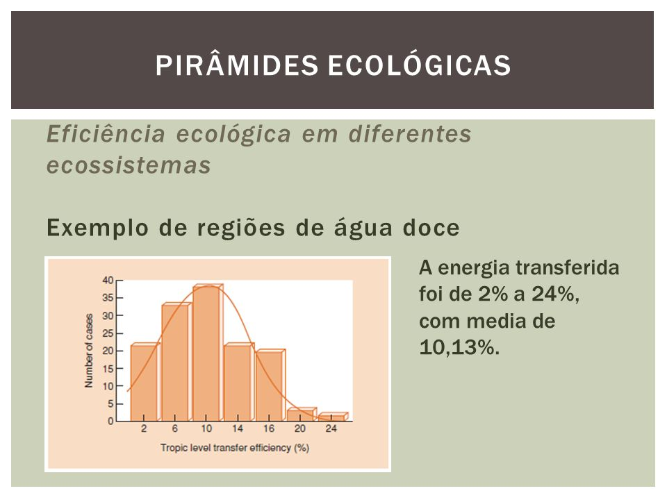 PIRÂMIDES ECOLÓGICAS Eficiência ecológica em diferentes ecossistemas Exemplo de regiões de água doce