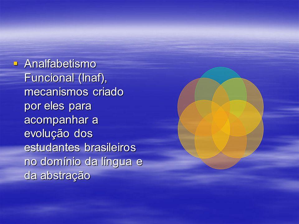Analfabetismo Funcional (Inaf), mecanismos criado por eles para acompanhar a evolução dos estudantes brasileiros no domínio da língua e da abstração