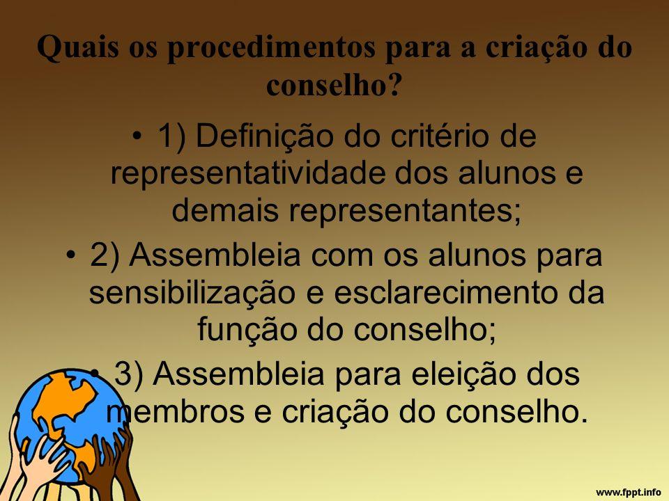 Quais os procedimentos para a criação do conselho