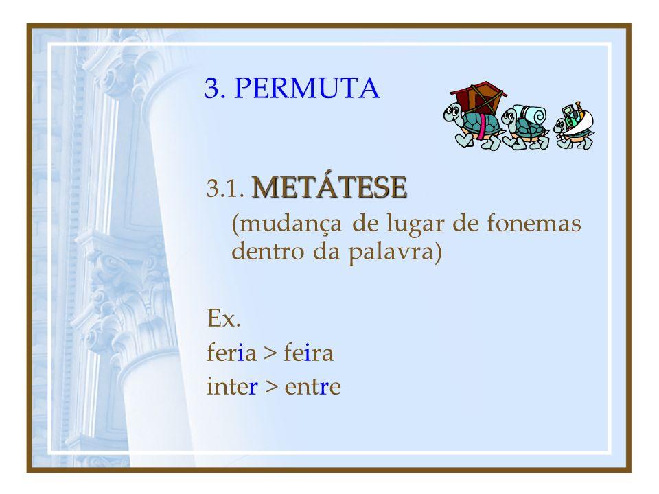 3. PERMUTA 3.1. METÁTESE. (mudança de lugar de fonemas dentro da palavra) Ex.