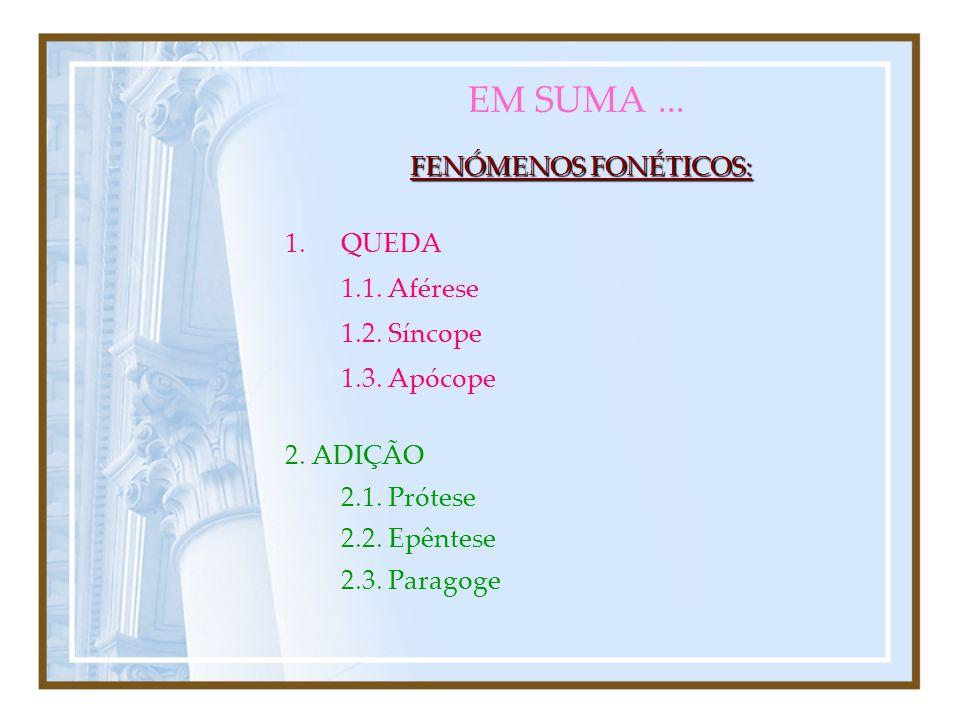 EM SUMA ... FENÓMENOS FONÉTICOS: QUEDA 1.1. Aférese 1.2. Síncope
