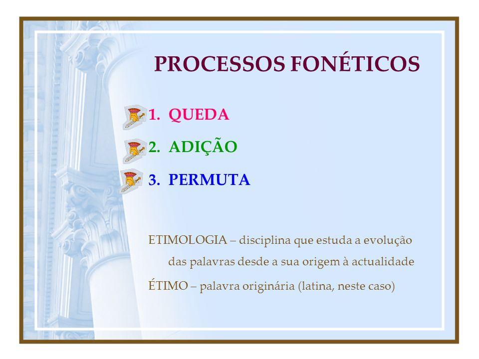 PROCESSOS FONÉTICOS QUEDA ADIÇÃO PERMUTA