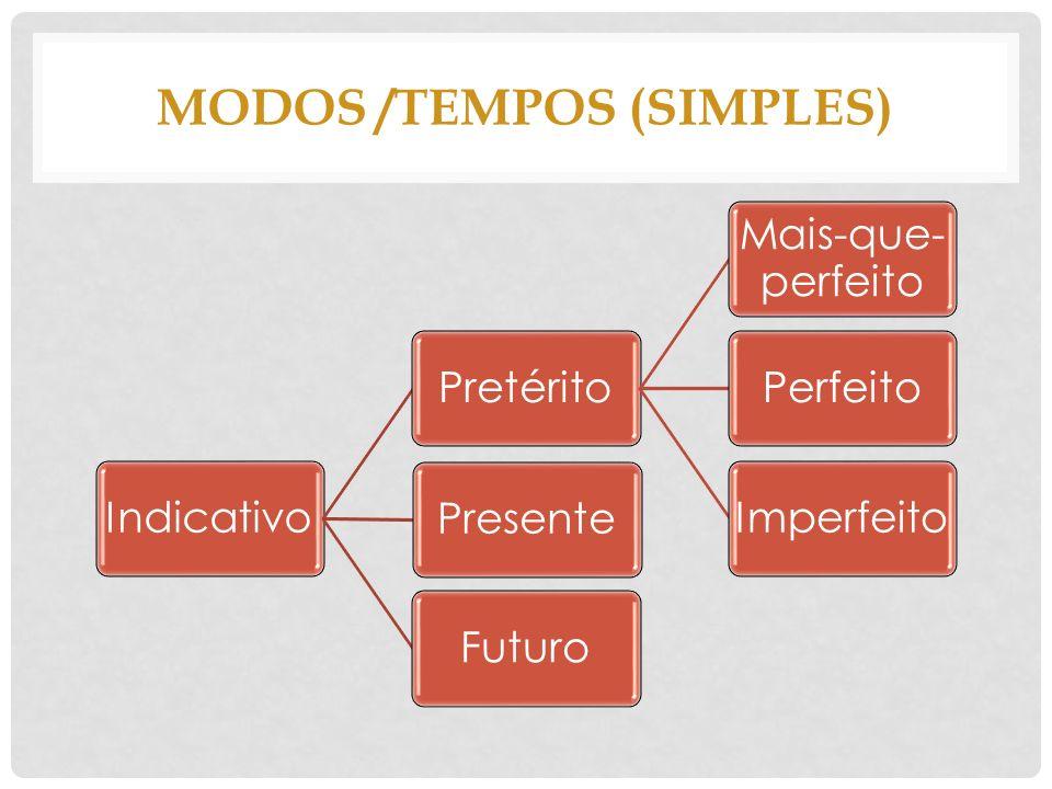 MODOS /TEMPOS (simples)