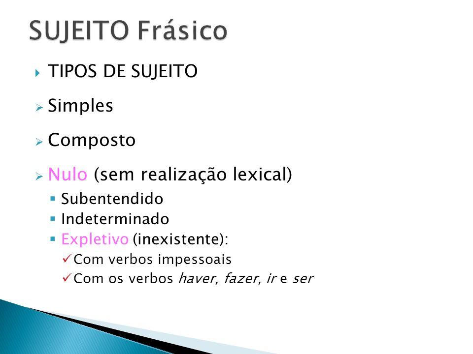 SUJEITO Frásico TIPOS DE SUJEITO Simples Composto