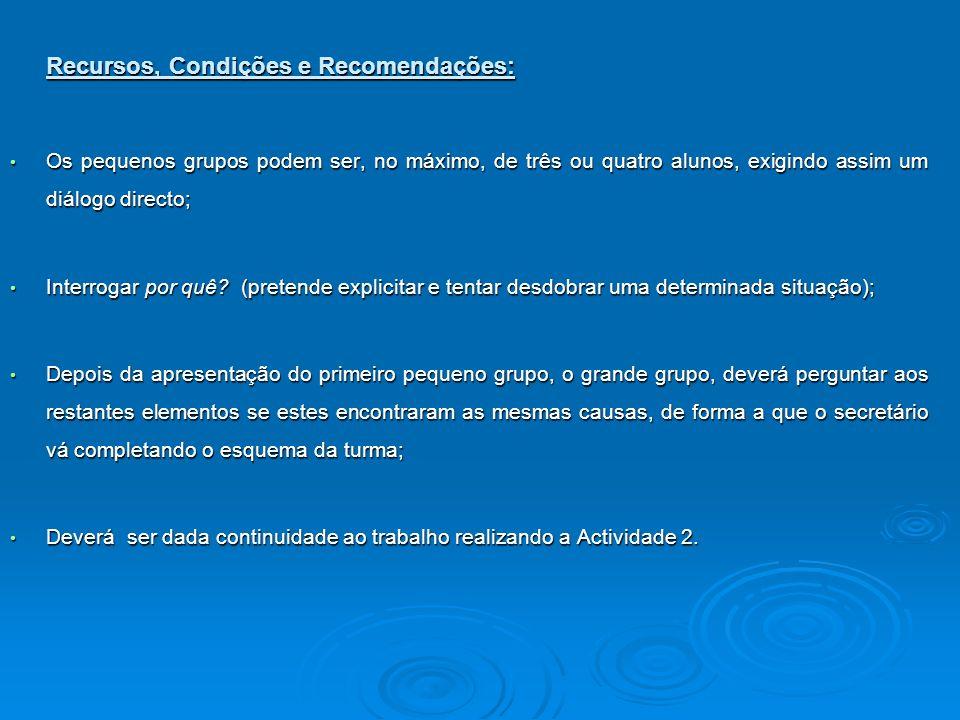 Recursos, Condições e Recomendações: