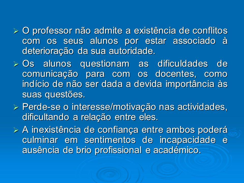 O professor não admite a existência de conflitos com os seus alunos por estar associado à deterioração da sua autoridade.