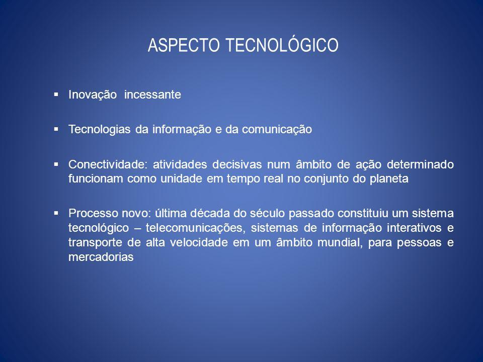 ASPECTO TECNOLÓGICO Inovação incessante