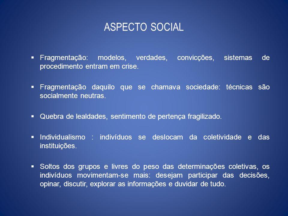 ASPECTO SOCIAL Fragmentação: modelos, verdades, convicções, sistemas de procedimento entram em crise.