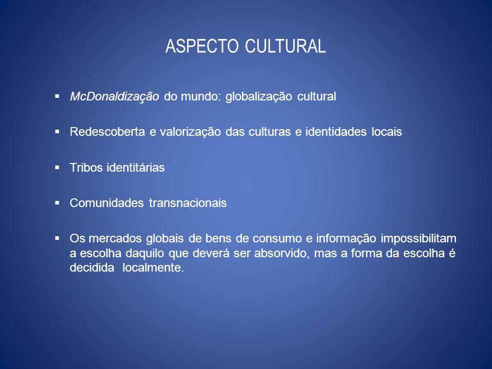 ASPECTO CULTURAL McDonaldização do mundo: globalização cultural