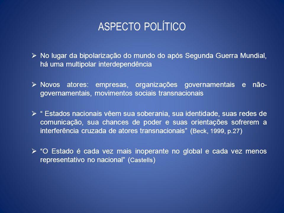 ASPECTO POLÍTICO No lugar da bipolarização do mundo do após Segunda Guerra Mundial, há uma multipolar interdependência.
