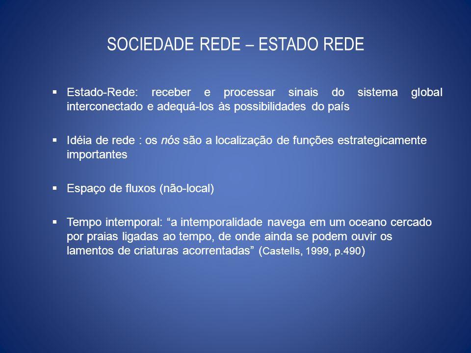 SOCIEDADE REDE – ESTADO REDE