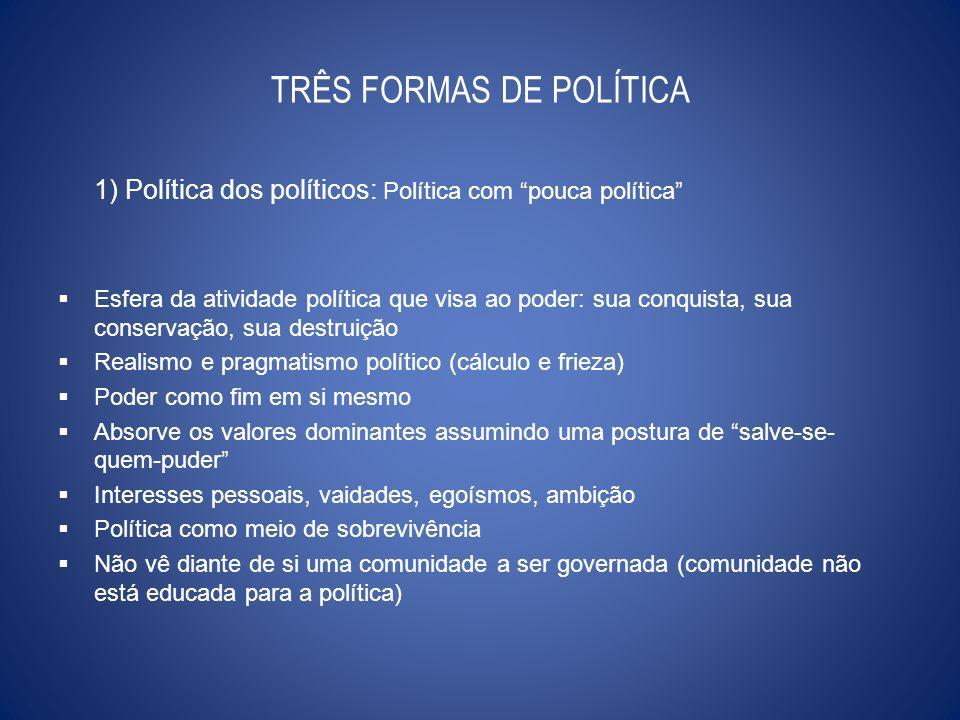 TRÊS FORMAS DE POLÍTICA