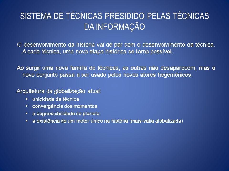 SISTEMA DE TÉCNICAS PRESIDIDO PELAS TÉCNICAS DA INFORMAÇÃO