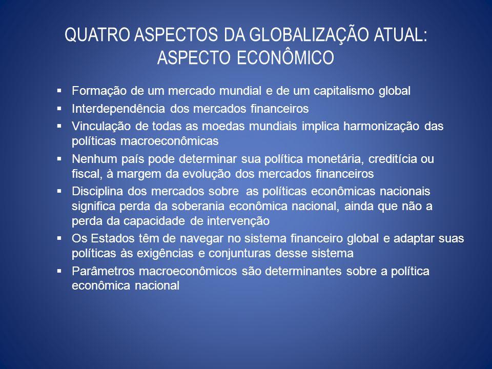 QUATRO ASPECTOS DA GLOBALIZAÇÃO ATUAL: ASPECTO ECONÔMICO