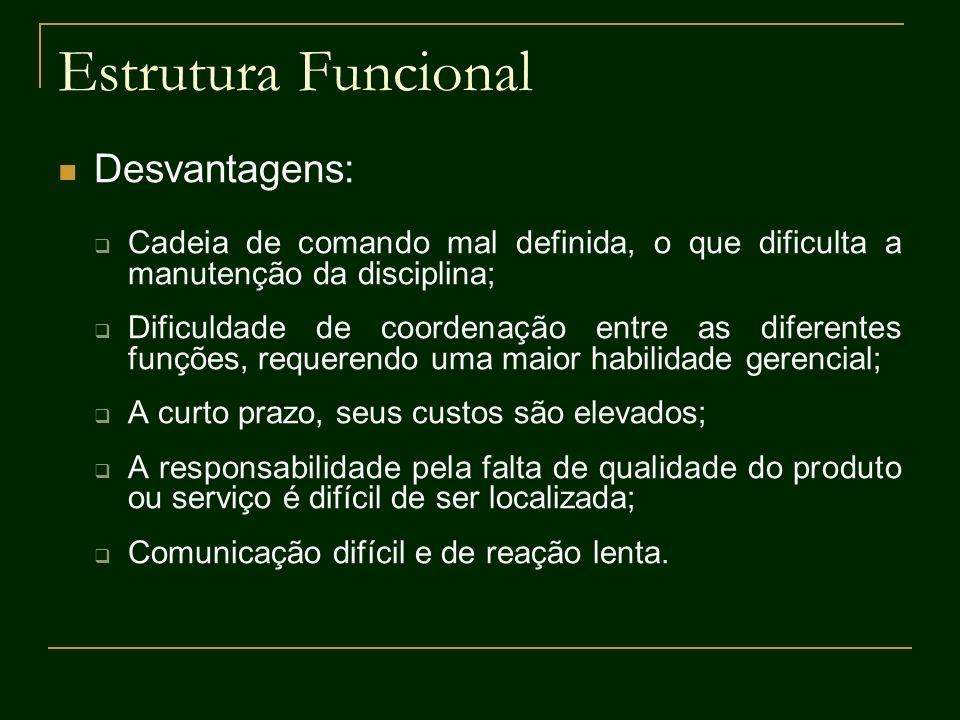 Estrutura Funcional Desvantagens: