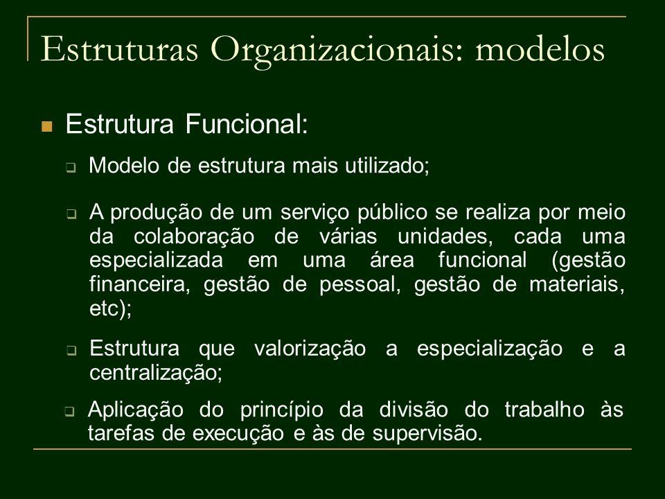 Estruturas Organizacionais: modelos