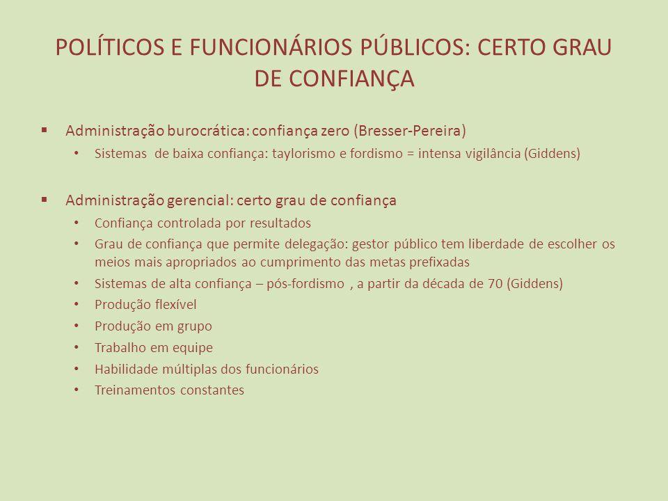 POLÍTICOS E FUNCIONÁRIOS PÚBLICOS: CERTO GRAU DE CONFIANÇA
