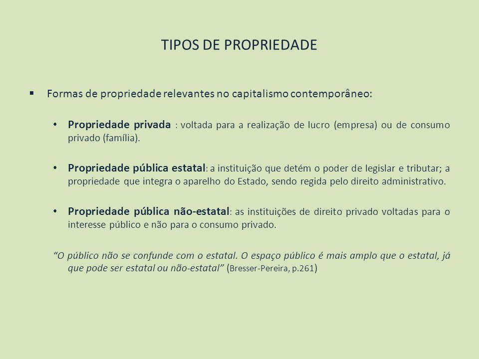 TIPOS DE PROPRIEDADE Formas de propriedade relevantes no capitalismo contemporâneo: