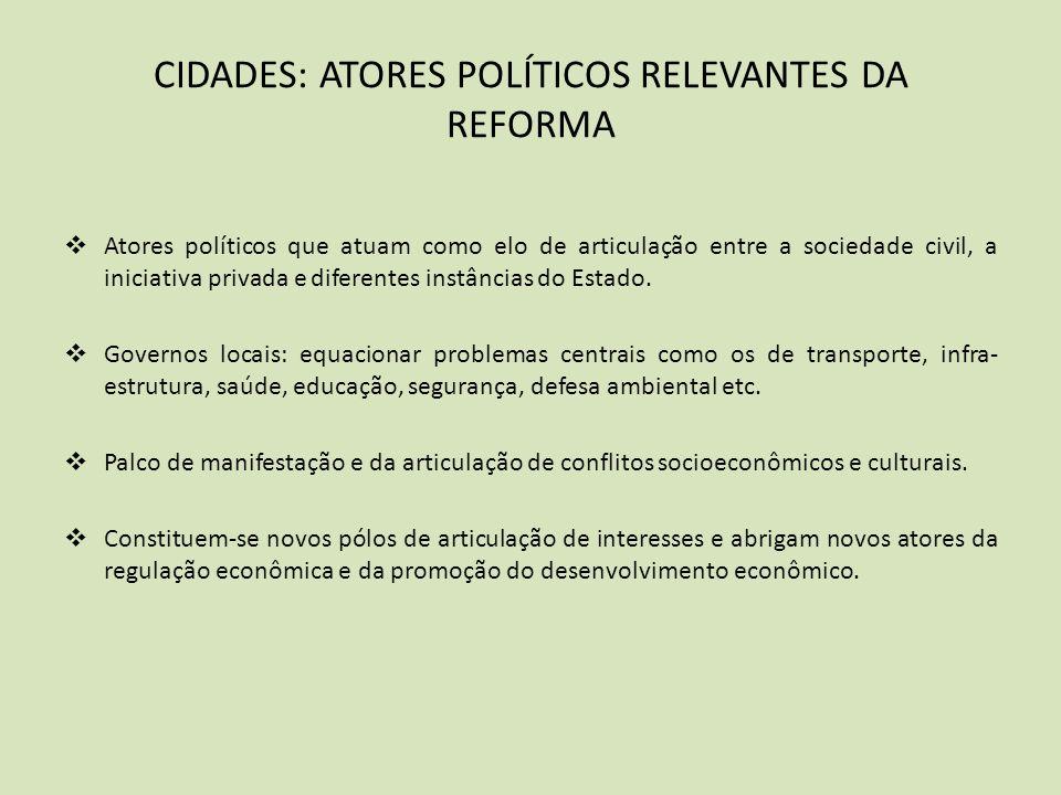 CIDADES: ATORES POLÍTICOS RELEVANTES DA REFORMA