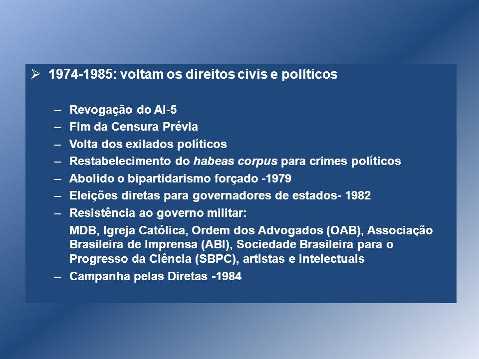1974-1985: voltam os direitos civis e políticos