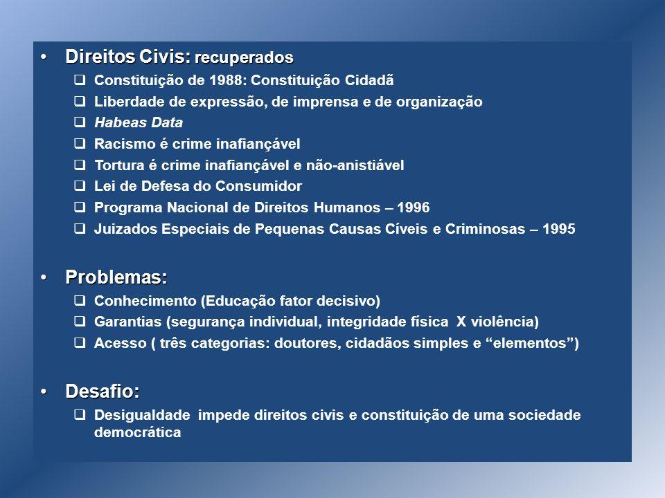 Direitos Civis: recuperados