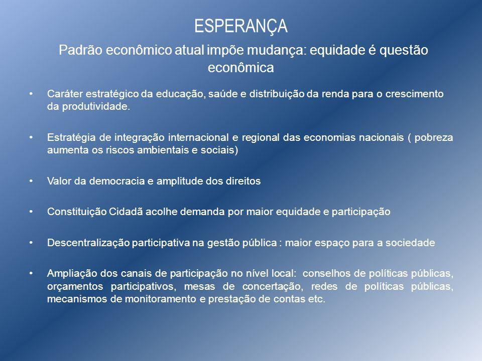 ESPERANÇA Padrão econômico atual impõe mudança: equidade é questão econômica