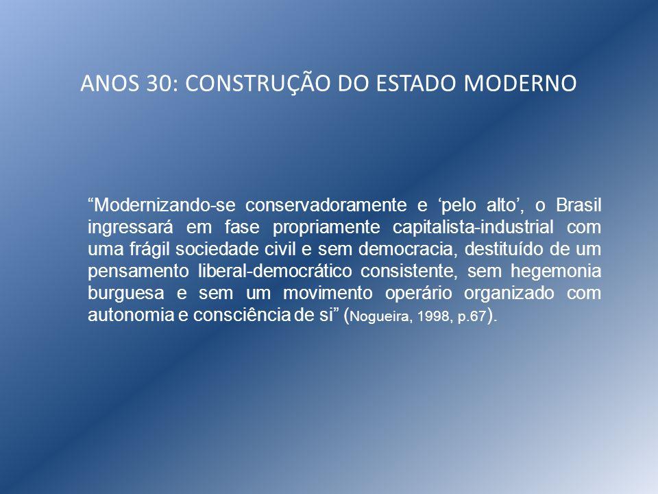 ANOS 30: CONSTRUÇÃO DO ESTADO MODERNO