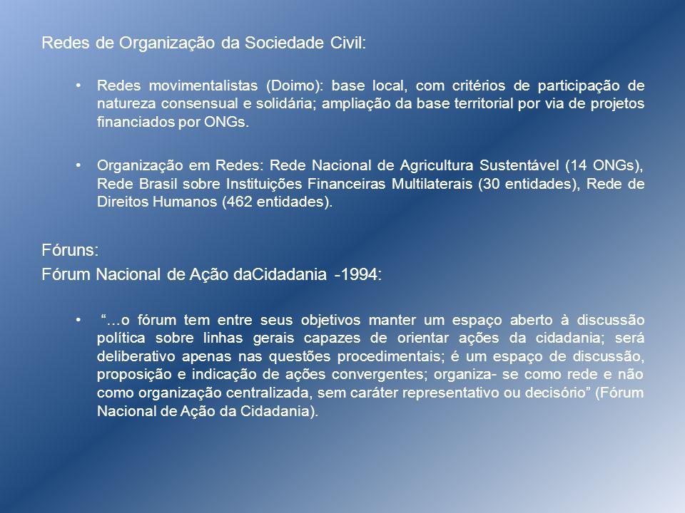 Redes de Organização da Sociedade Civil: