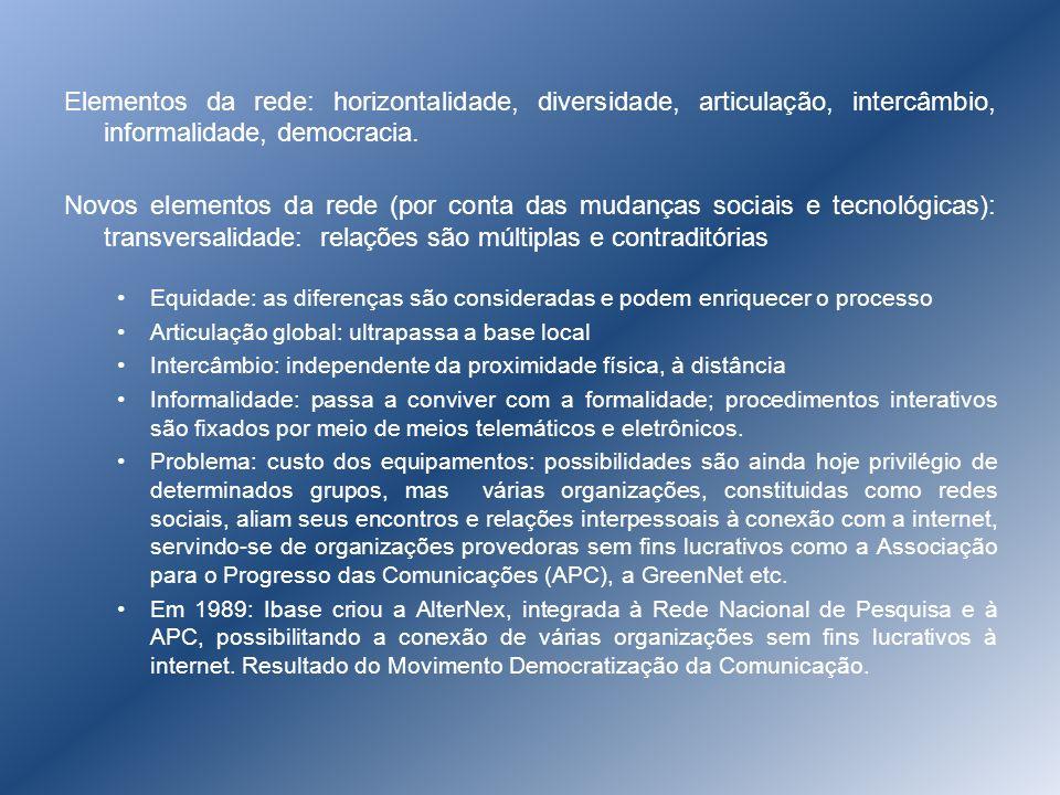 Elementos da rede: horizontalidade, diversidade, articulação, intercâmbio, informalidade, democracia.