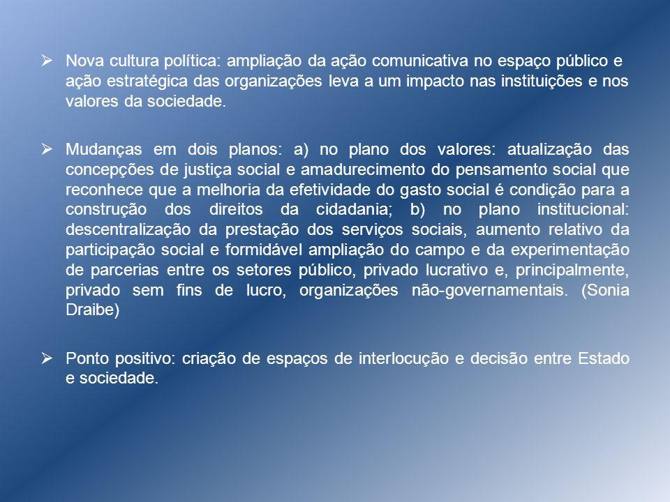 Nova cultura política: ampliação da ação comunicativa no espaço público e ação estratégica das organizações leva a um impacto nas instituições e nos valores da sociedade.