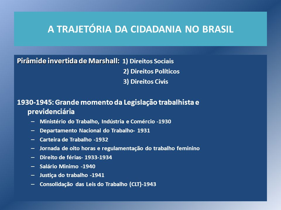 A TRAJETÓRIA DA CIDADANIA NO BRASIL