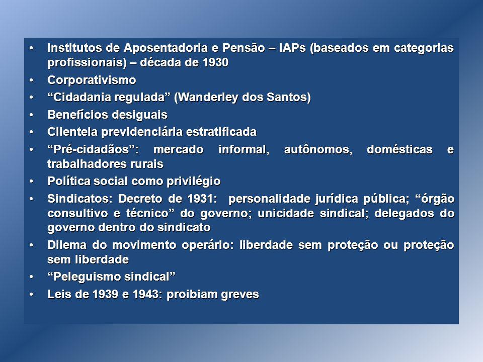 Institutos de Aposentadoria e Pensão – IAPs (baseados em categorias profissionais) – década de 1930