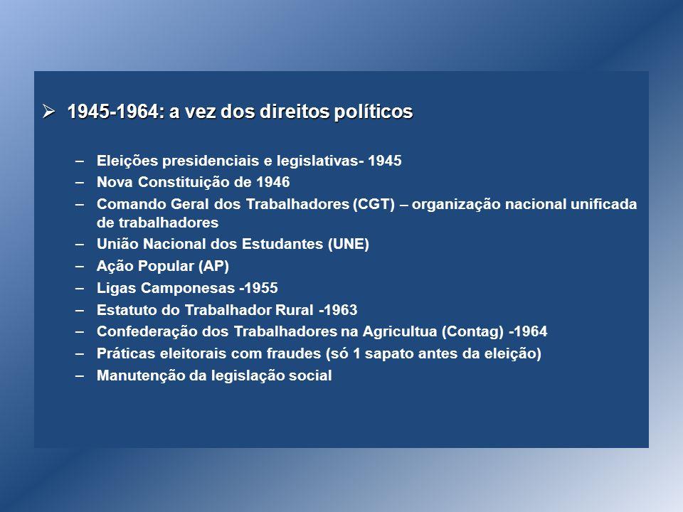 1945-1964: a vez dos direitos políticos