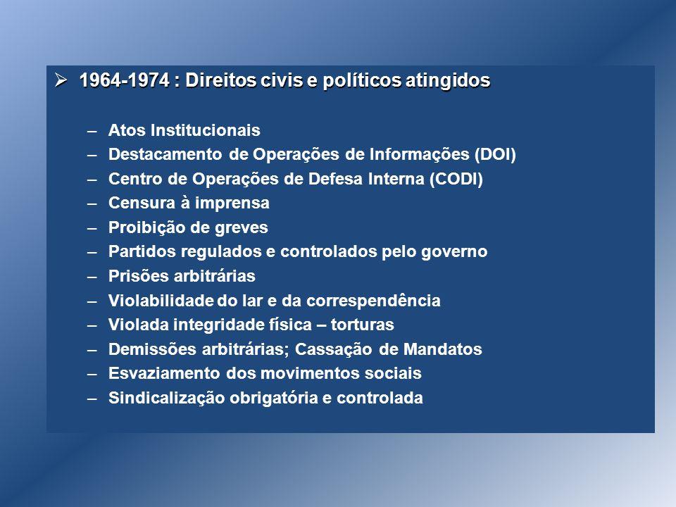 1964-1974 : Direitos civis e políticos atingidos