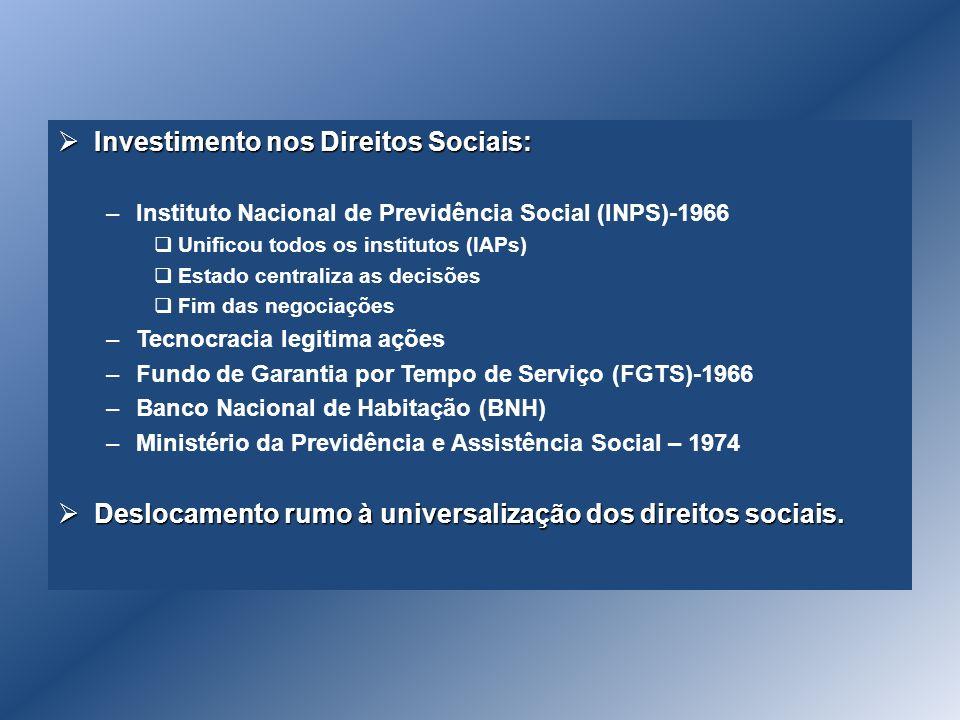 Investimento nos Direitos Sociais: