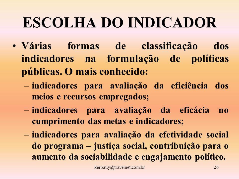 ESCOLHA DO INDICADOR Várias formas de classificação dos indicadores na formulação de políticas públicas. O mais conhecido: