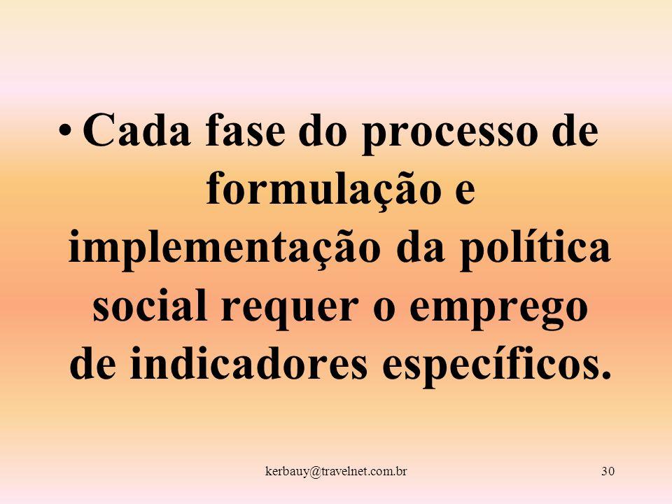 Cada fase do processo de formulação e implementação da política social requer o emprego de indicadores específicos.