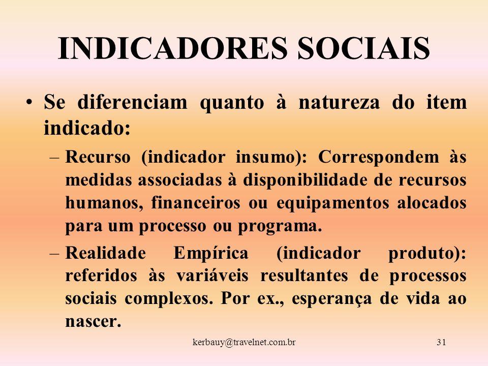 INDICADORES SOCIAIS Se diferenciam quanto à natureza do item indicado:
