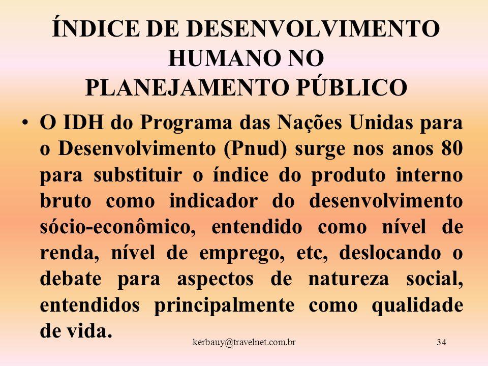 ÍNDICE DE DESENVOLVIMENTO HUMANO NO PLANEJAMENTO PÚBLICO