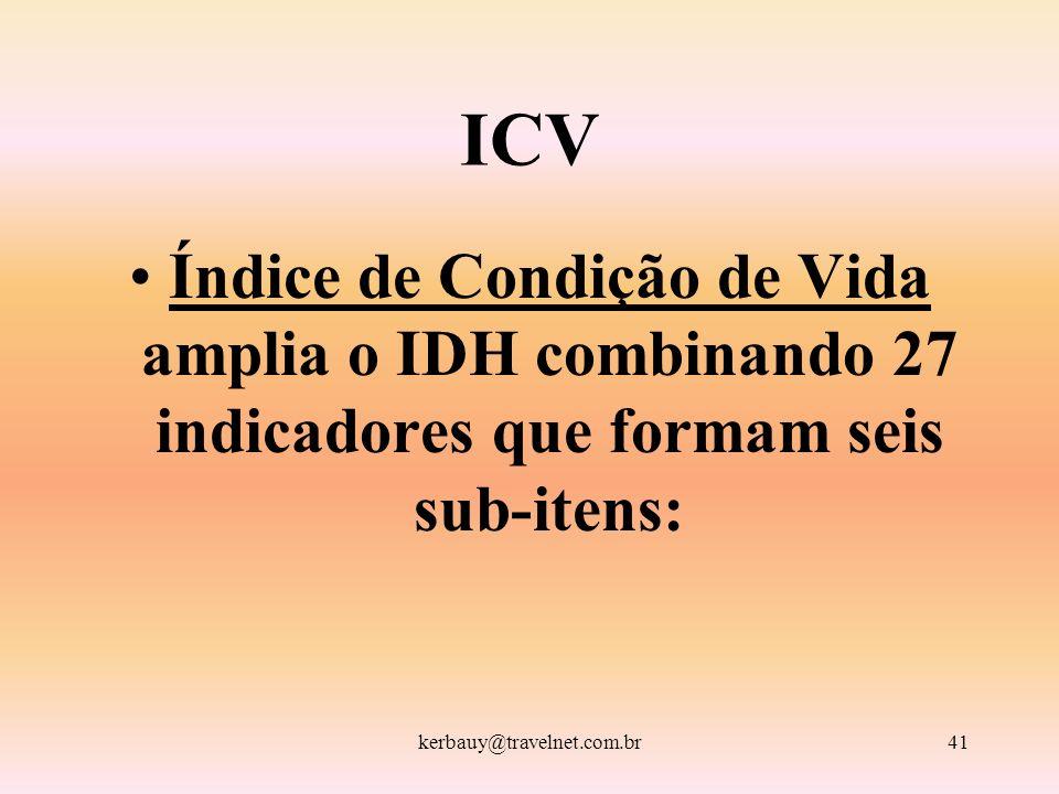ICVÍndice de Condição de Vida amplia o IDH combinando 27 indicadores que formam seis sub-itens: kerbauy@travelnet.com.br.